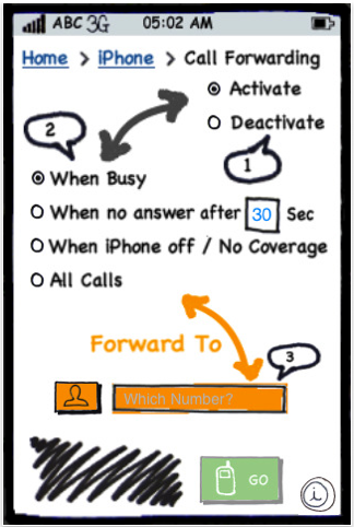 Conditional Call divert/forward on iPhone  Its here   | Aditya